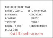 Photo of internal sources of recruitment [Quick Guide]